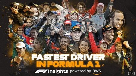 1983年以降のF1ドライバー最速ランキング@AWS