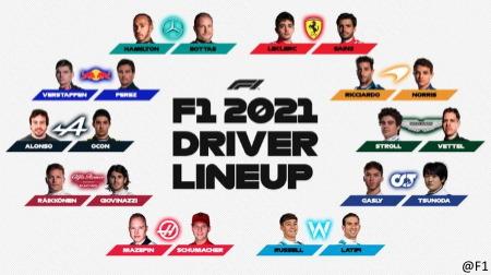 2021年F1チームメイト対決予想