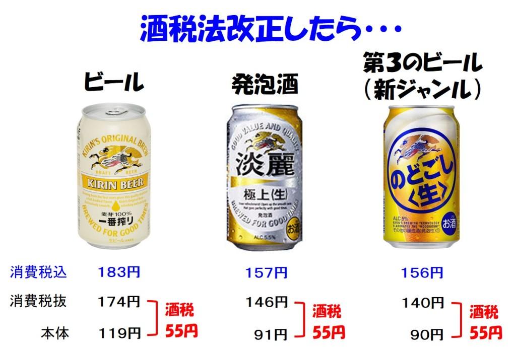ビールと酒税