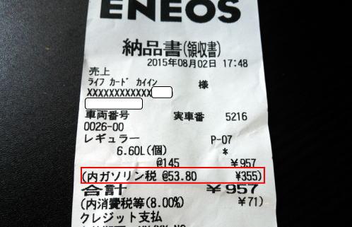 ガソリン税