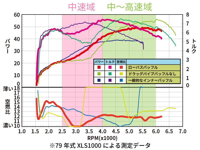 benchDataV3.jpg