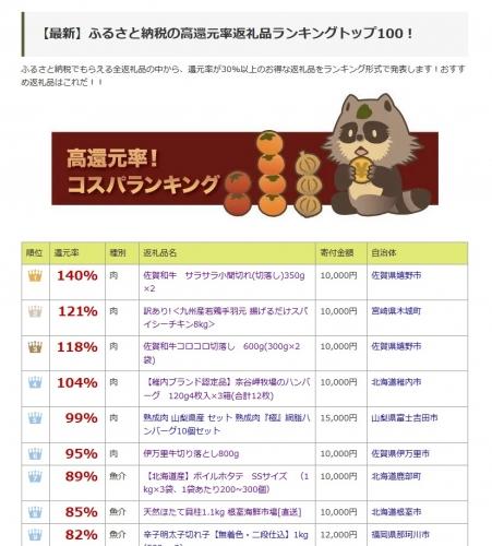 ふるさと納税 佐賀県伊万里市 J243伊万里牛切り落とし800g (24)