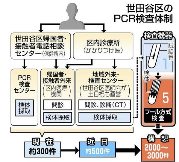 20200803世田谷モデル