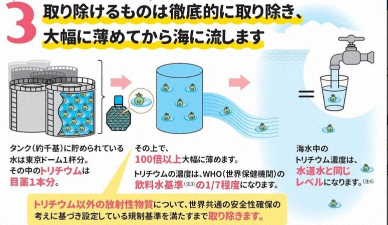 20210415汚染水海洋投棄に向けた電通作成ビラ