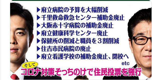20210415松井と吉村の権力犯罪