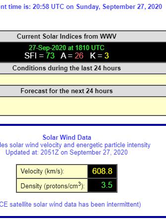 太陽高速風20200928