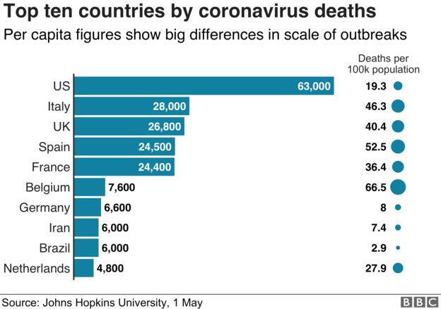 BBC-covid19-deathrate.jpg