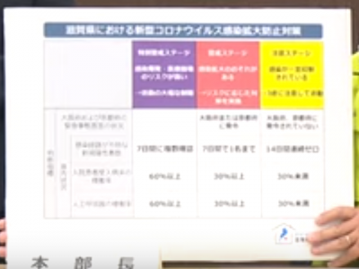 滋賀県における新柄コロナウイルス感染拡大防止対策
