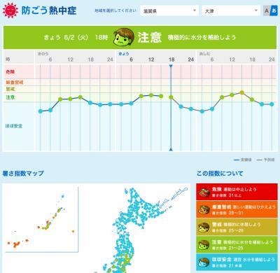 防ごう熱中症(NHK HP)