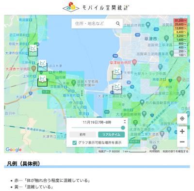 モバイル空間統計人口マップ(滋賀県版)