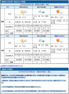 滋賀県の天気予報(2月25日17時発表)