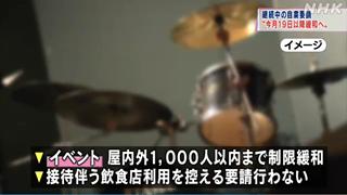 NHKニュース(20/06/16)
