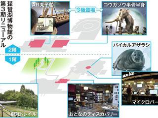 琵琶湖博物館リニューアル構想