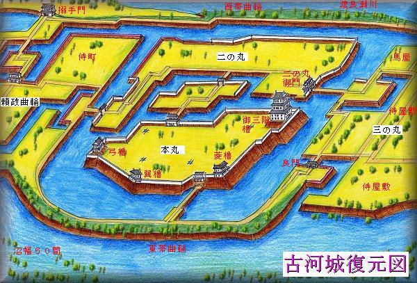 古河城縄張り図