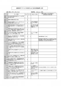 事業所自己評価表(公表用)_名島01