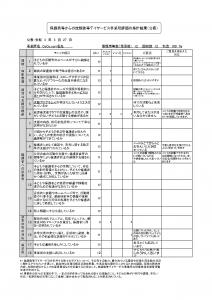 保護者用評価表(公表用)_名島