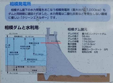 相模ダムと水利用