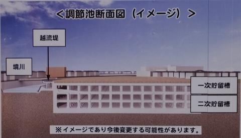 金森調節池・断面図(イメージ図)