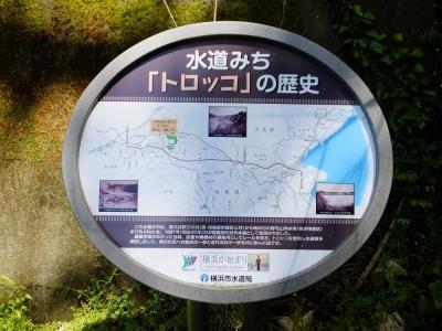 横浜水道みちトロッコの歴史看板:向原2丁目