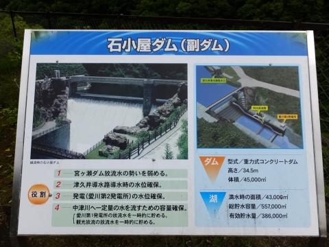 石小屋ダムの役割