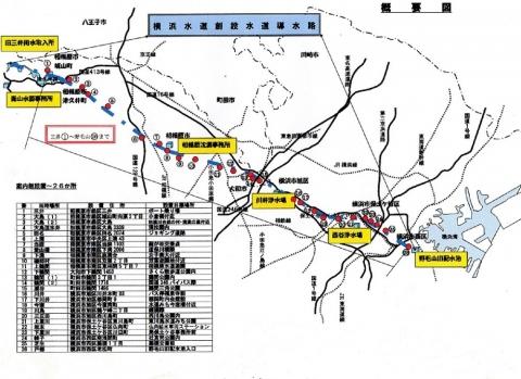 横浜水道創設水道導水路概要図