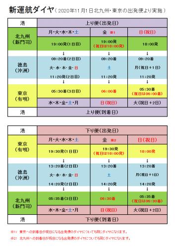 20201101_新運航ダイヤ