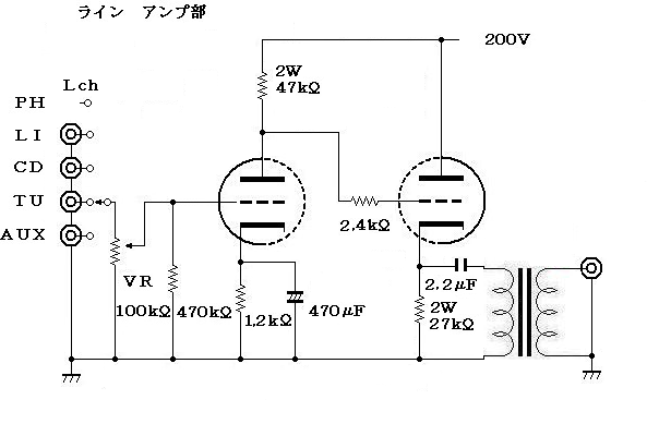 LINE AMP2