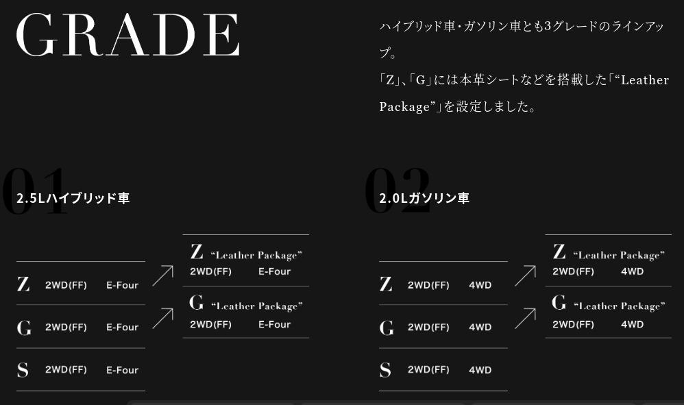トヨタ_ハリアー_新型ハリアー登場_トヨタ自動車WEBサイト