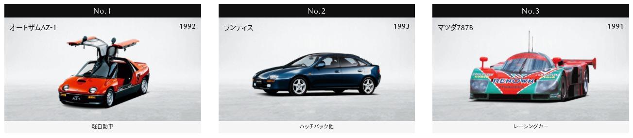 マツダ100周年サイト|歴代のマツダ車|マツダ