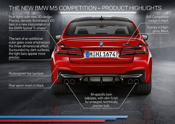 BMW M5コンペティション (1)