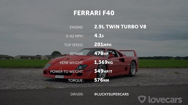 Ferrari-F40-Vs-488-Pista-Spider87 (2)