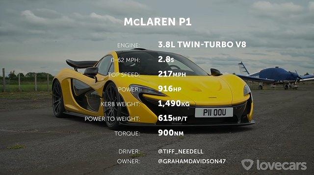 p1 vs f40 (2)