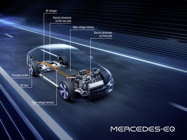 Mercedes-EQS-1 2021-4-36