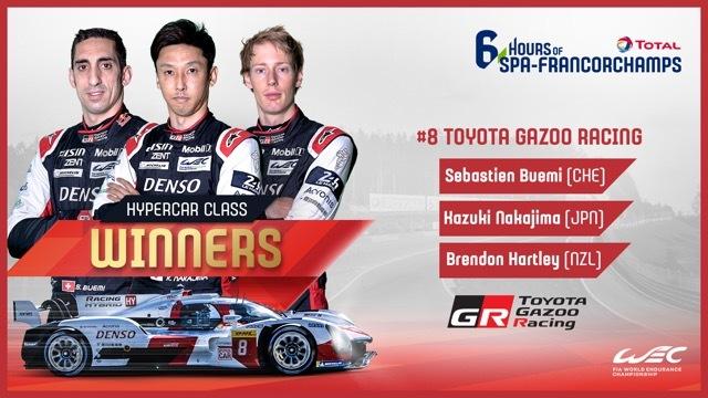 スパ6時間耐久レーストヨタ優勝2 2021-5-2