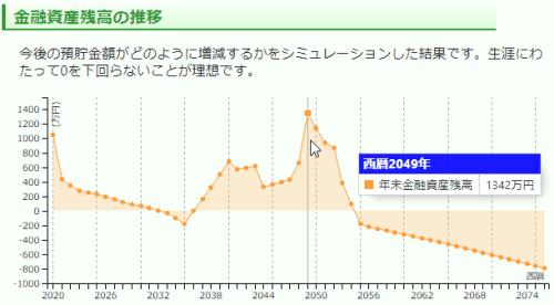 simulation-graph1.png