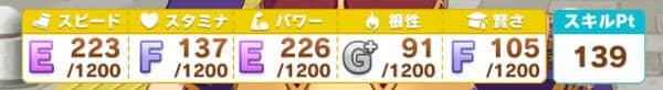 ウオッカデビュー戦02