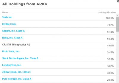 ARKK-top10-20201025.png