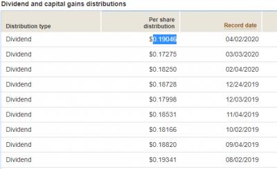 BND-dividend-20200420.png