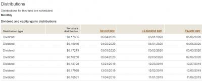 BND-dividend-20200516.png