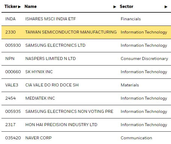 EMXC-top10-20201011.png