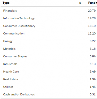 ESGE-sector-20200830.png