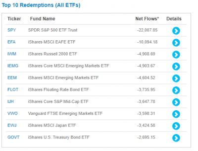 ETF-redemptions-2020-20200711.png