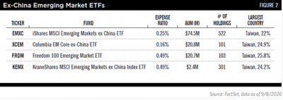 Ex-China-ETF-list.png