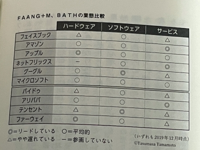GAFAM-BATH-technology.jpg