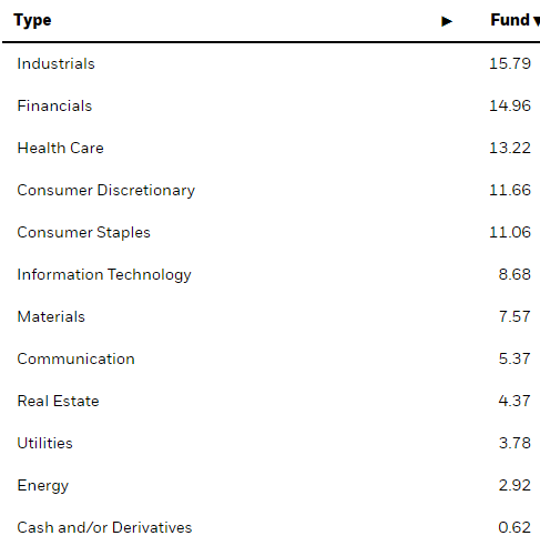 IEFA-sector-20200830.png