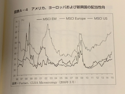 MSCI-USA-EURO-EM.jpg
