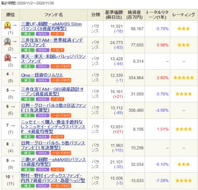 SBI-balance-ranking-20201203.png