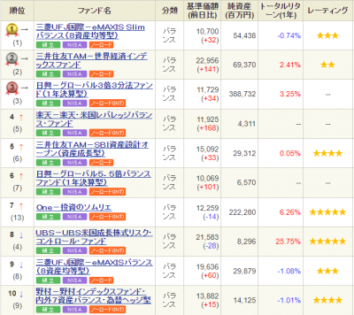 SBI-monthly-ranking-20200702.png