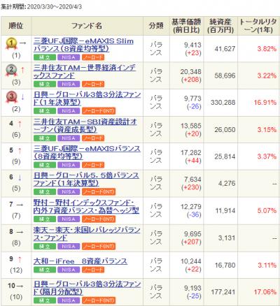 SBI-weekly-rank-20200406.png