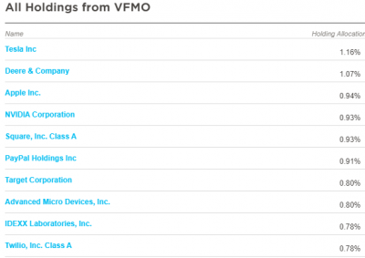 VFMO-top10-20210227.png